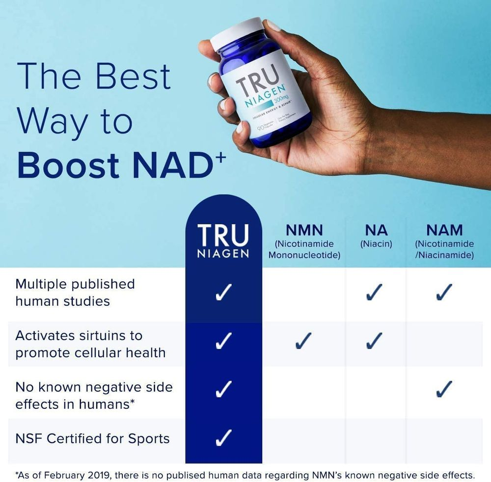 TRU NIAGEN NAD+ Booster Supplement Nicotinamide Riboside NR for Energy Metabolism, Cellular Repair & Healthy Aging (Patented Formula) More Efficient Than NMN - 120 Count - 150mg (2 Months / 1 Bottle)